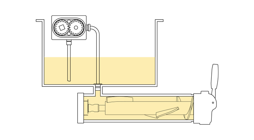 gelmatic-pumpensystem-pm